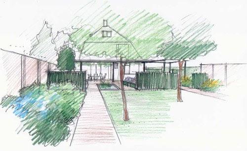 Landschapsarchitect, vormgever van groen in een stedelijk gebied